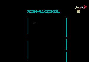 飲み放題メニュー・ノンアルコール